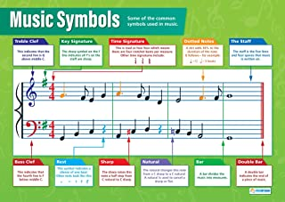 """Music Symbols   Music Posters   Gloss Paper Measuring 33"""" x 23.5""""   Music Charts for The Classroom   Education Charts by Daydream Education"""