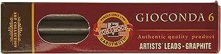 Koh-i-Noor Hardtmuth Graphite Leads for Lead Holders, 4B Degree, 5.6mm x 80mm Lead, Box of 6 (486404B001KZ)