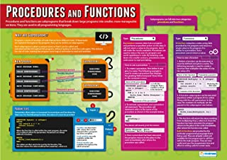 Best computer science posters classroom Reviews