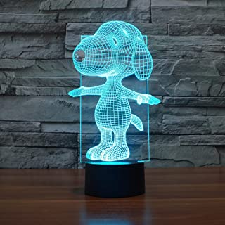 Best snoopy gift ideas Reviews