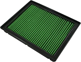 Green Filter 2006 Green High Performance Air Filter