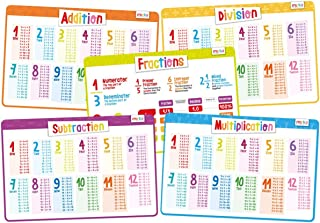 merka Educational Placemats for Kids - Math Set - Bundle of 5 Mats - Addition, Subtraction, Multiplication, Division and Fractions - Non Slip, Washable and Reusable - Learn Mathematics