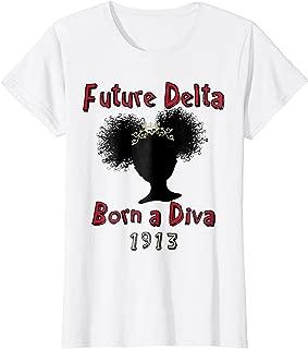 future delta