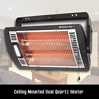 Electric Patio Dual Quartz Heater Wall Ceiling Mounted For Outdoor And Indoor Black 1500 Watts With Safety Metal Grille And OverHeat Protection Sensor