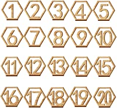 Best geometric table numbers Reviews