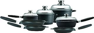 Amazon Eurocast Cookware Deluxe Set includes 1.2 Qt Sauce Pan (6.25