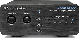 DacMagic 100 Digital to Analogue Converter