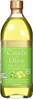 Best spectrum naturals olive oil Reviews