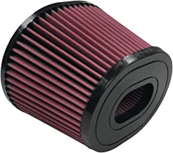 S&B Filters KF-1036 High Performance Replacement Filter (Oiled Cleanable, 8-ply Cotton)