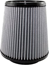 aFe 21-90021 Universal Clamp On Filter