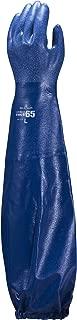 ショーワグローブ No.774 ニトローブ TYPE-R 65 ブルー Lサイズ 1双