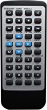 Remote Control for RCA DTA880 Digital TV Converter Recorder Box