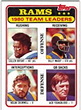 1981 Topps Los Angeles Rams Team Set with Jack Youngblood & Jack