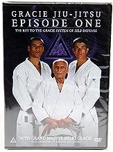jiu jitsu science