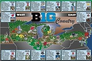 big ten poster