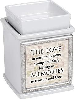 Elanze Designs Family Memories Slate Grey Interchangeable Photo Frame Candle Wax Oil Warmer
