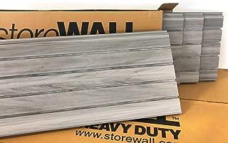 Best storewall heavy duty panels Reviews