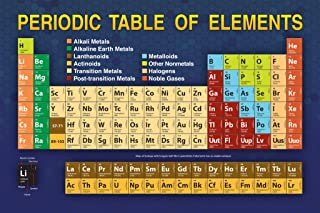 Best 24 periodic table Reviews