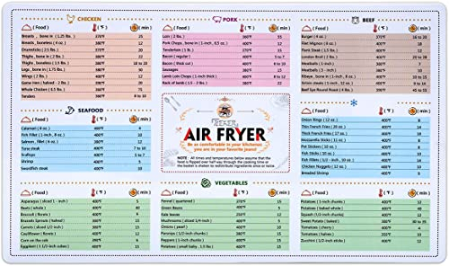 Air Fryer Magnetic Cheat Sheet Cookbook Cooker Accessories Magnet Cooking Times Chart Quick Reference Guide for 66 Co...