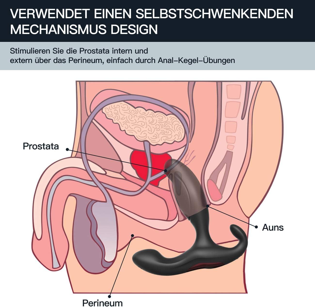 Selbst tasten prostata Prostata selbst