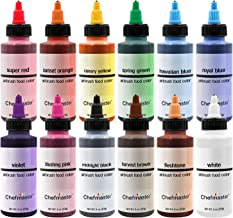 Best a variety of colors Reviews