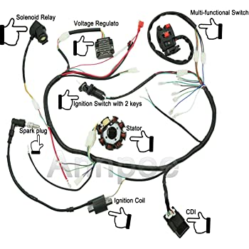 amazon.com: complete electrics wiring harness kit ignition coil kits for  chinese dirt bike atv quad 150-250 300cc: automotive  amazon.com