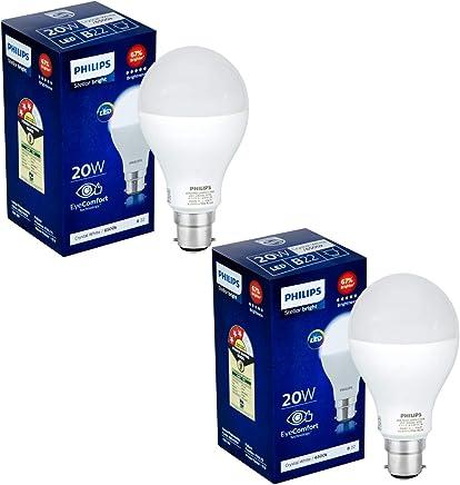 Philips Stellar Bright 20-Watt Round LED Bulb (Pack of 2, Cool Day Light/Crystal White)