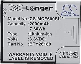 Cameron-Sino Replacement Battery for POSH Mobile, Smartphone E500A, Titan HD