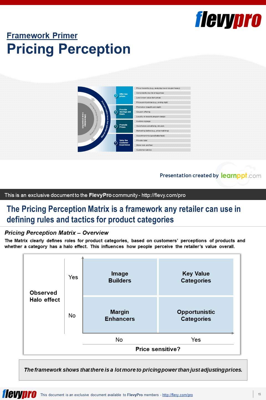 Pricing Perception: Business Presentation (FlevyPro Frameworks)