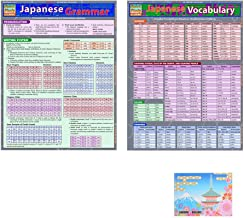 Japanese Vocabulary and Japanese Grammar With Sticky