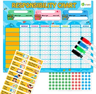 Behavior Chart For Kids At Home Magnetic
