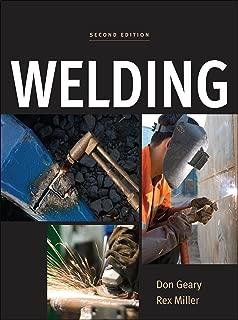 Best welding glass price Reviews