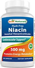 Best niacin the real story Reviews