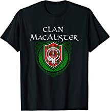 macalister clan badge