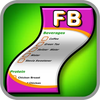 Flat Belly Diet Shopping List