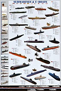 Submarines and U-Boats Poster 24 x 36in