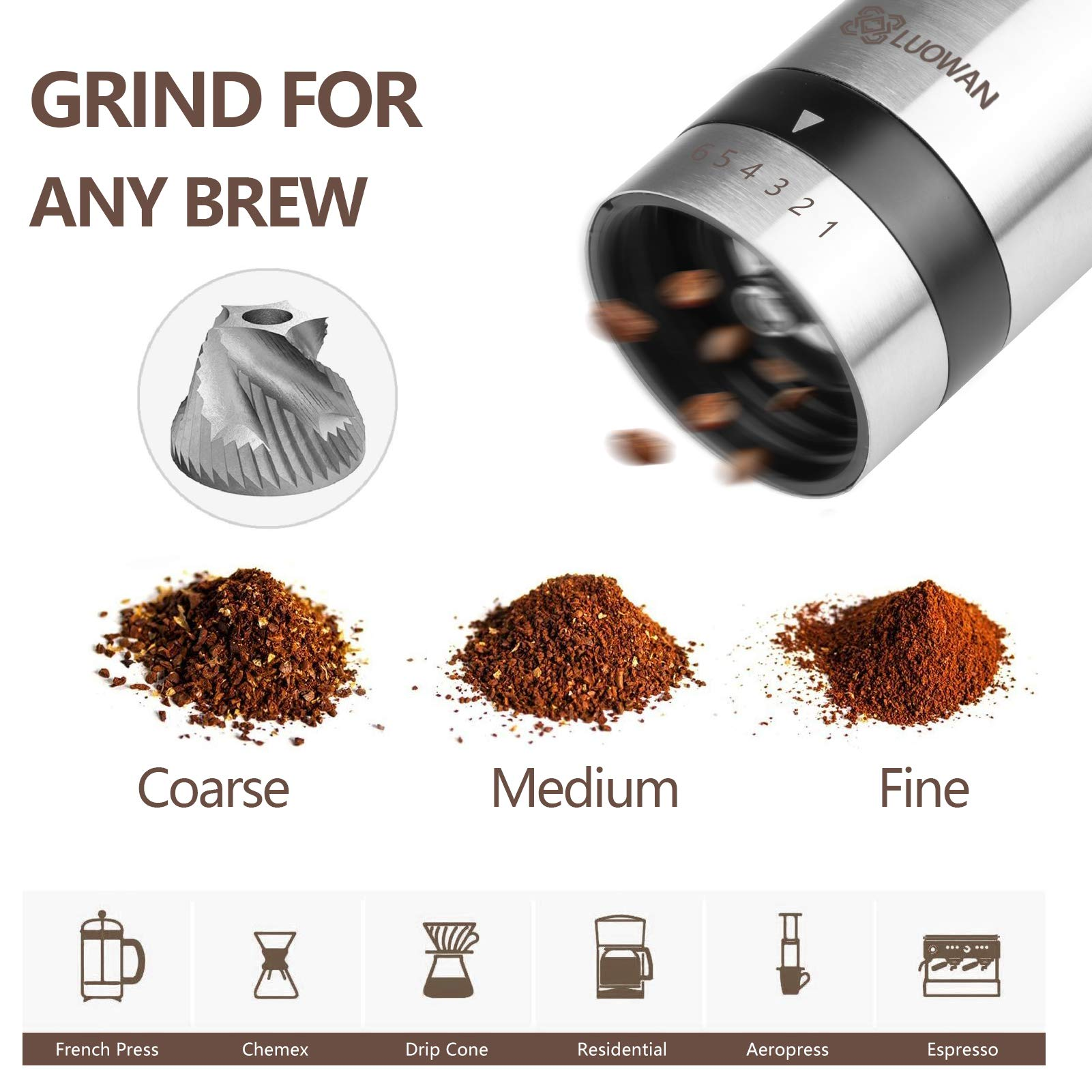 Travel Portable Hand Grinder Fast Grinding for Aeropress Espresso ...