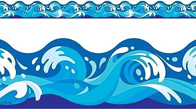 wave border
