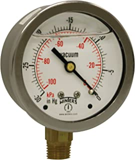 // Groz 60635 Pressure Gauge 1//8 NPT Dual Scale PSI//bar 5/% Back Mount 0-14 PSI Range