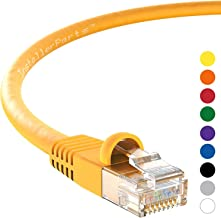 non booted ethernet cable