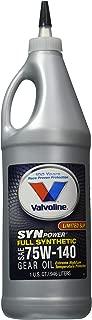 75w140 gl 5 gear oil