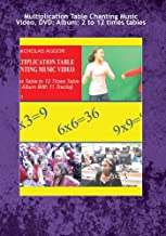 Multiplication Table Chanting Music Video: Album: 2 to 12 times tables