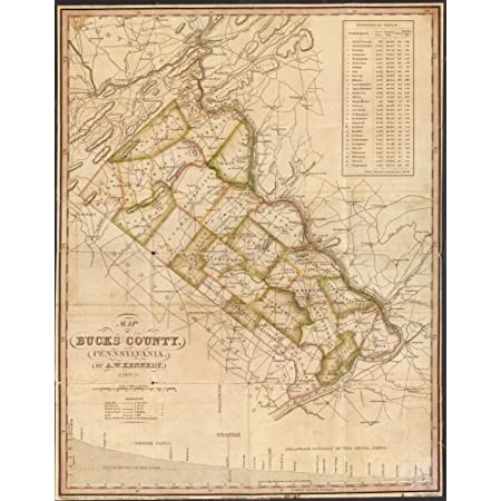 Amazon Com Historix Vintage 1831 Map Of Bucks County Pennsylvania 24x32 Inch Vintage Map Of Bucks County Wall Art Map Of Bucks County Pa With Townships And Statistics Old Bucks