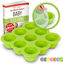 KIDDO FEEDO Baby Food Storage Container and Freezer Tray with Silicone Clip-On Lid..