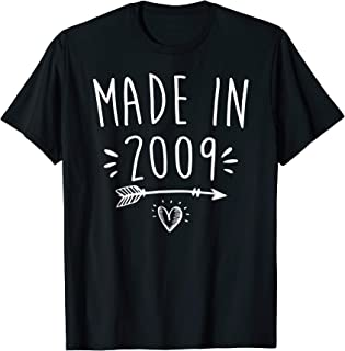 Best made in nyc gifts Reviews