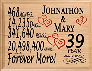 Broad Bay 39 Year Personalized 39th Anniversary Wedding Gift for Wife Husband Couple Him Her