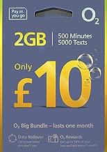 O2 (UK) Pay As You Go Sim Card (standard/micro/nano sizes)