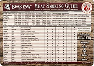 Bear Paws Meat Smoking Guide Magnet - Quick Reference Smoking Chart - Wood Chips - Wood Pellets - Time and Temperature