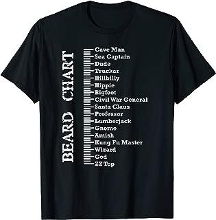 Mens Beard Measurement Chart Beard T-Shirt For Bearded Men