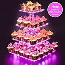 Best pink cupcake stand Reviews